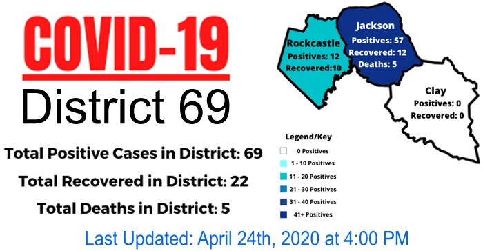 District 69 4 24 20
